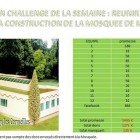 Bilan opération 1000€ mosquée montigny