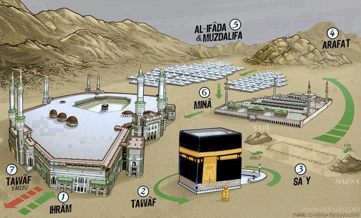 Dessin Hajj - Haram - Bdouin