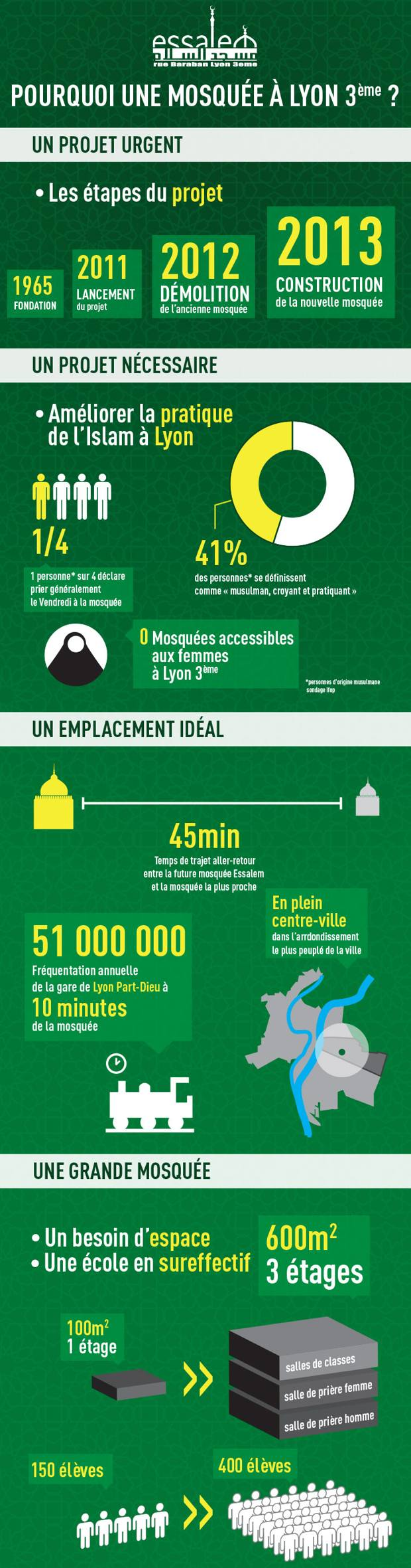 infographie-mosquee-lyon