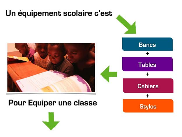 equipement-scolaire-life