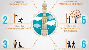 Nouvelle attaque incendiaire à la mosquée As-Salam de Lyon